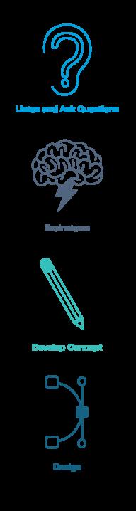 creativeCapabilities-icons