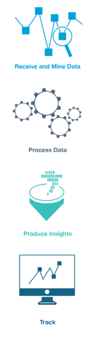 behavioralScienceCapabilities-icons