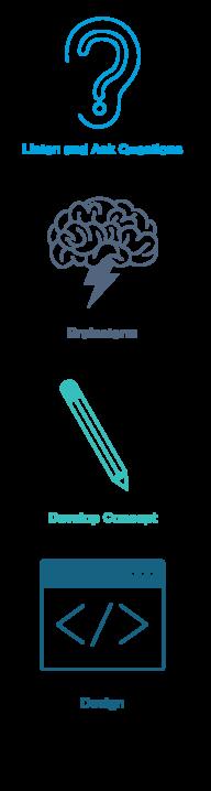digitalCapabilities-icons
