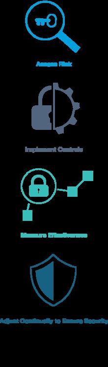 securityCapabilities-icons